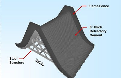 sls flame deflector study - Feature.