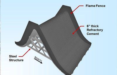 sls flame deflector study - Feature.