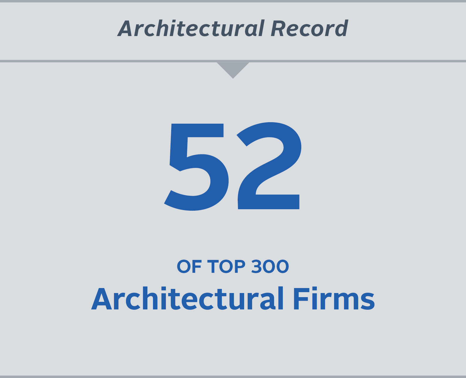 Number 52 of top 300 Architectural Firms.