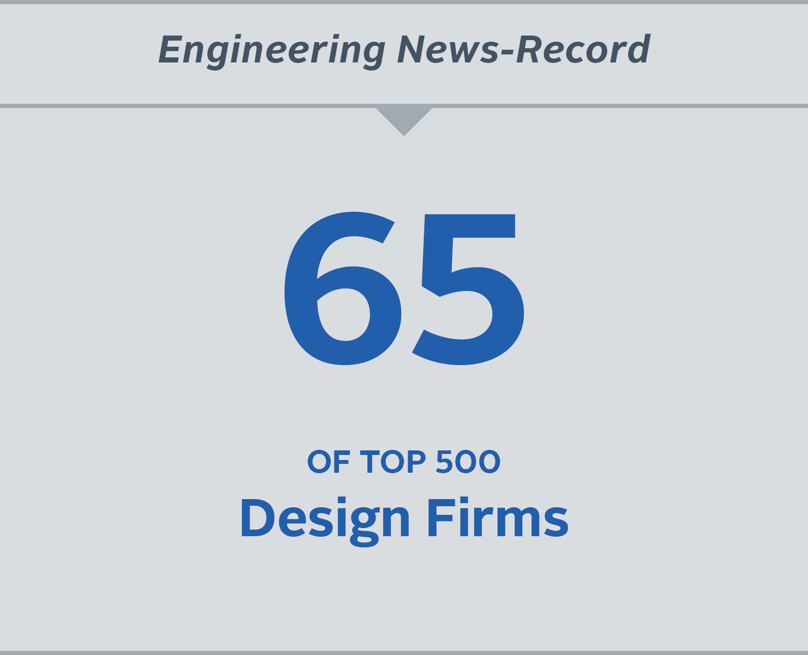 Number 65 of top 100 Design Firms.