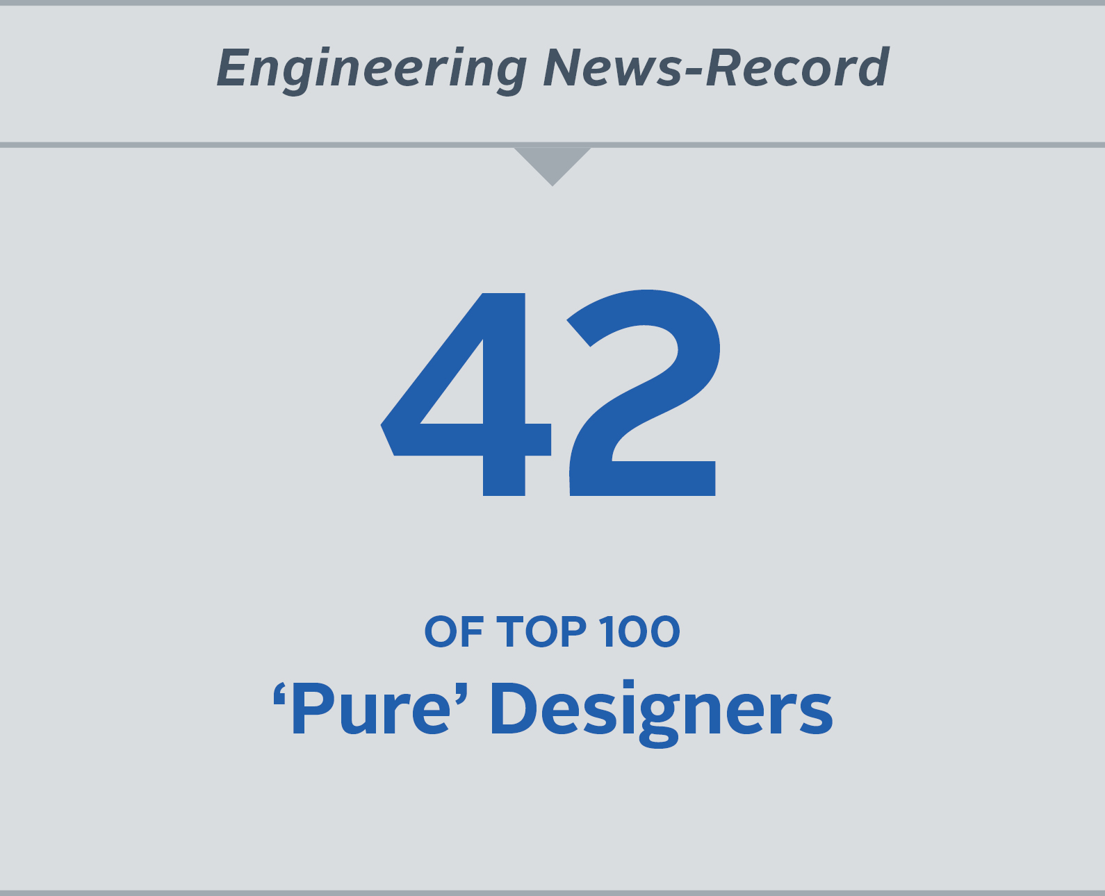 Number 42 of top 100 'Pure' Designers.
