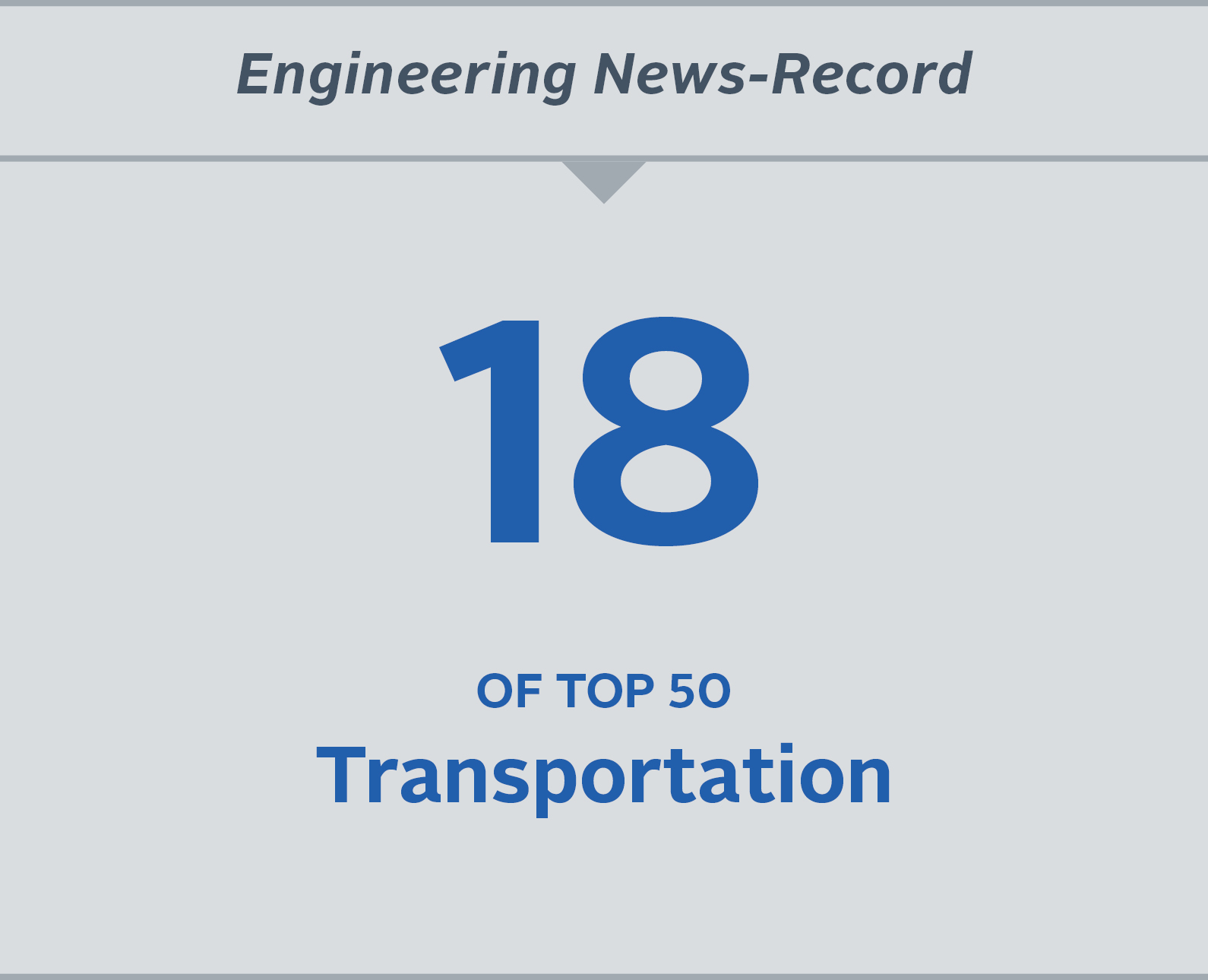 Number 18 of top 100 Transportation.