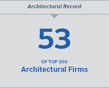 Ranked 53 of top 300 Architectural Firms
